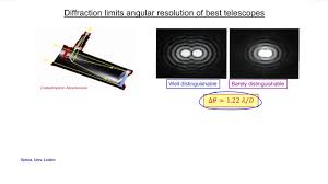Practical Application Of Diffraction Of Light Examples Of Diffraction