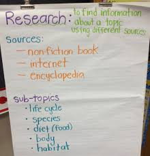 ballard seashore dissertation year fellowships how to make a flipsnack mkt week individual by sharankan image titled evaluate the credibility of a