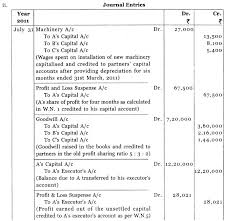 Plus Two Accountancy Notes Chapter 2 Accounting For