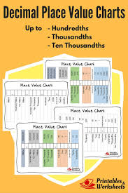 Decimal Places Chart Diagram Printable Place Value Charts Whole Numbers And Decimals