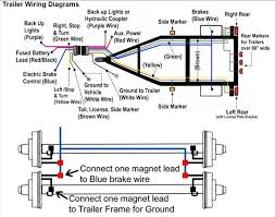 wiring diagram for trailer brakes the wiring diagram trailer wiring brakes nilza wiring diagram