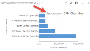 Asp Net Bar Chart With Multiple Series Annotations In Ms Crm Charts Crm Chart Guy