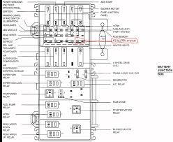 2000 f 150 abs control module diagram albumartinspiration com 2000 Ford F 150 Abs Wiring Diagram 2000 f 150 abs control module diagram 2000 ford f150 ac wiring diagram wiring diagram 2000 2000 ford f150 abs wiring diagram