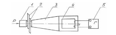 Реферат Сварка пластмасс Сварка пластмасс doc Сварка происходит в момент подключения обмотки вибратора 4 к ултразвуковому генератору 5 Придав наконечнику волновода конденсатора соответствующую
