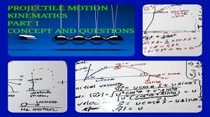 kinematics part 1 concept explained with questions neet iit 11 12