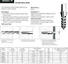 Plastic Wall Anchor Sizes Newvisionsoptical Co