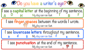 Capital Letter Anchor Chart Writing A Letter Anchor Chart Free Resume Templates