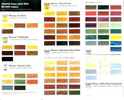 Lowes Grout Chart Gel Stain Colors Lowes Stain Colors Gel Image Of Color Chart