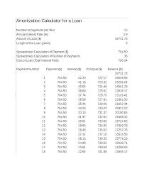 Loan Format In Excel Mortgage Calculator Schedule Template Free Download In Excel Format