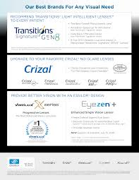 Crizal Availability Chart 2018 New Transitions R Signature R Gen 8 Eye Doctor Serving