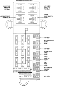 chrysler cirrus fuse box auto electrical wiring diagram 2000 Chrysler Concorde Interior at 2000 Chrysler Concorde Fuse Box Diagram