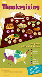 The Best Sites To Learn & Teach About Thanksgiving   Larry ...
