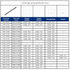 garage door sizes chart garage doors measurements standard bedroom door height marvelous standard