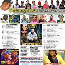 Jammin Reggae Archives Charts Page