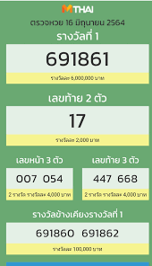 หวยมาเลย์และหวยไทย - Home