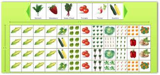 Small Picture Vegetable Garden Design Planner Design Home Design Ideas