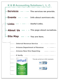 sitemap graphic for navigation sitemap 04 97k