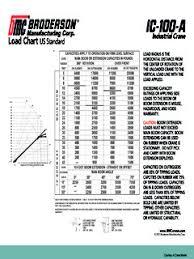 Broderson Cranes For Sale And Rent Cranemarket
