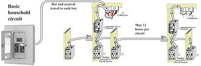 large size of diagram 82 house wiring circuit diagram picture ideas basic home wiringrams pdf