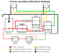 vclassics interactive archive since the operating current requirements of the relay are small the existing headlight wiring can go to the relay to control it and an 18 gauge wire can be