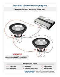 srt 4 kicker sub wire diagram wiring library srt 4 kicker sub wire diagram