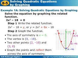 amusing algebra 2 quadratic equations graphing for your solving quadratic equations by graphing ppt