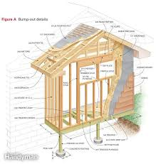 garage p out addition plan woodwork city free building plans room addition