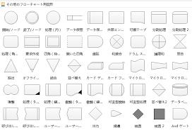 オフィスレイアウトイラスト 設備 記号シンボル図形設計素材