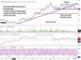 Metal Pipe Stocks Technical Analysis Weekly Charts