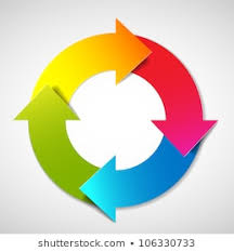 Spiral Flow Chart Images Stock Photos Vectors Shutterstock