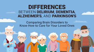 Difference Between Alzheimer S And Dementia Chart Differences Between Delirium Dementia Alzheimers And