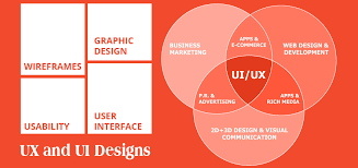Ux Designer Job Description Simple Job Description Of UI And UX Designers Seamedu