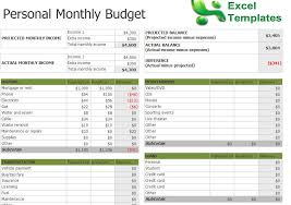 examples of personal budgets monthly budget sheet