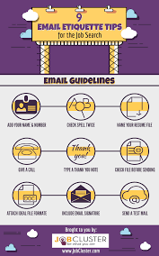 Email Etiquette Tips For Job Seekers Infographic Workplace Tips