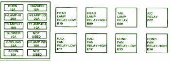 2005 hyundai sonata ac problems wiring diagram for car engine electrical diagrams hyundai sonata