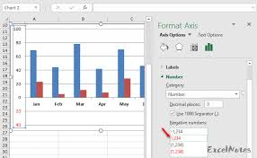 Excel Chart Change Color Based On Value How To Change Font Color Of Y Axis Excelnotes