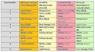 feng shui colors direction elememts. Feng Shui Lucky Colors Direction Elememts S