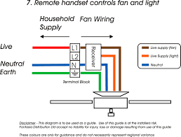 spal fan wiring diagram brushless beauteous floralfrocks wiring diagram for cooling fan relay at Spal Fan Wiring Diagram