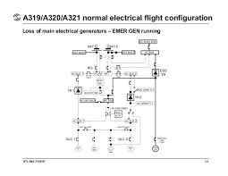 a320 wiring diagram manual a320 image wiring diagram airbus a319 a320 a321 flight deck and system on a320 wiring diagram manual