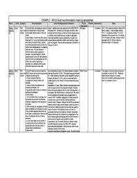 13 Printable Audit Report Template Excel Forms Fillable