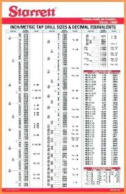 Uncommon Printable Starrett Tap Drill Chart Numbered Drill
