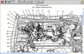 97 ford f 150 engine diagram just another wiring diagram blog • 1997 ford f150 starter and battery my truck starter tries to rh 2carpros com 97 ford f150 engine diagram 1995 ford f 150 engine diagram