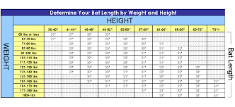 Baseball Bat Chart Baseball Bat Weight Chart Rome Fontanacountryinn Com