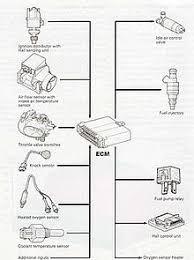 digifant engine management system digifant system inputs outputs