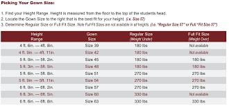 Cap And Gown Measurement Chart Graduation Mtech