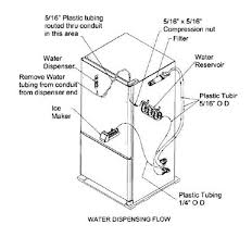 here is a kbla20elss water line schematic