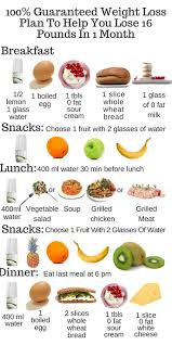 How To Make A Healthy Diet Chart Pin On Weight Loss Foods