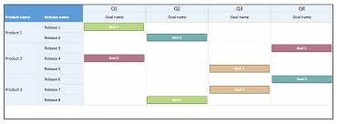 Development Roadmap Template 16 Free Product Roadmap Templates Aha