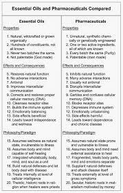 essential oils desk reference pdf design ideas