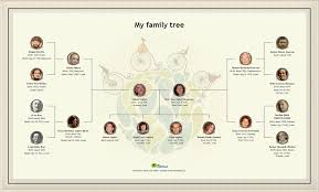 make a family tree online print family tree online printable 360 degree